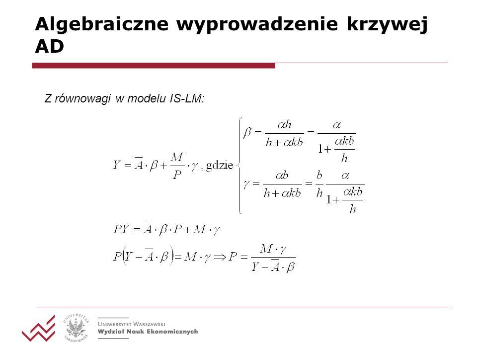 Algebraiczne wyprowadzenie krzywej AD Z równowagi w modelu IS-LM: