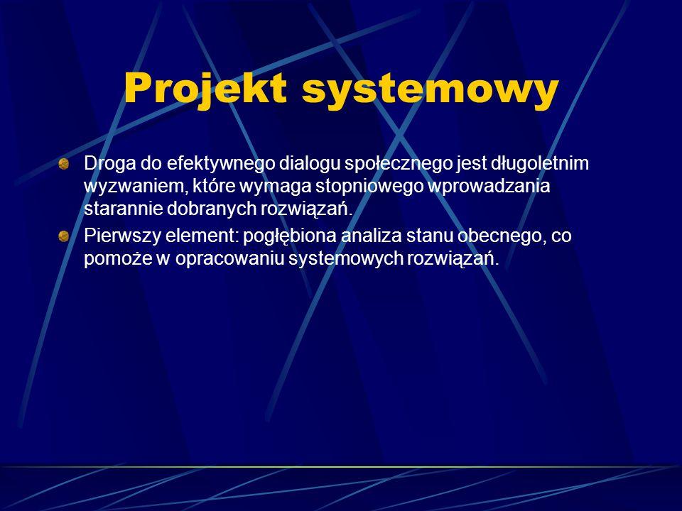 Projekt systemowy Droga do efektywnego dialogu społecznego jest długoletnim wyzwaniem, które wymaga stopniowego wprowadzania starannie dobranych rozwiązań.