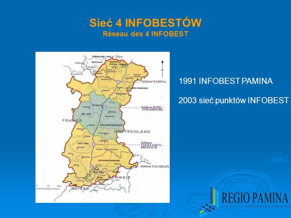 Sieć 4 INFOBESTÓW Réseau des 4 INFOBEST 1991 INFOBEST PAMINA 2003 sieć punktów INFOBEST