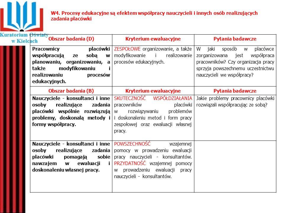 W4. Procesy edukacyjne są efektem współpracy nauczycieli i innych osób realizujących zadania placówki Obszar badania (D)Kryterium ewaluacyjnePytania b