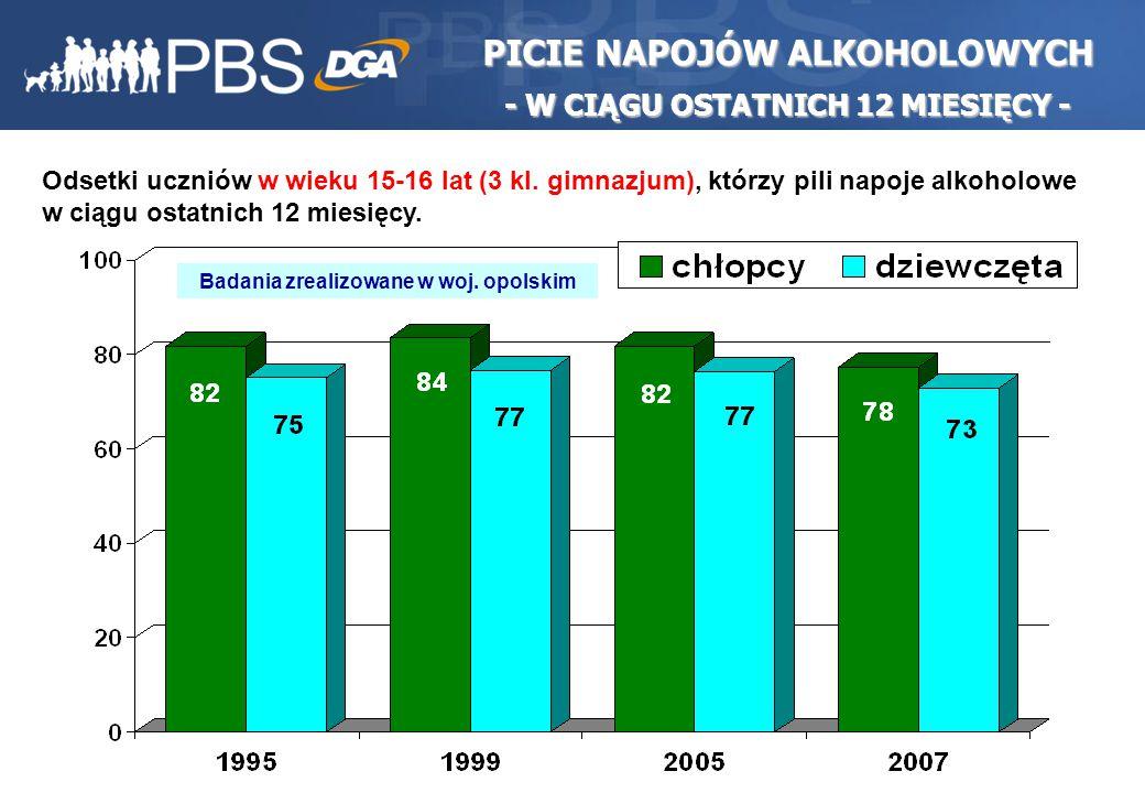 24 PICIE NAPOJÓW ALKOHOLOWYCH - W CIĄGU OSTATNICH 12 MIESIĘCY - Odsetki uczniów w wieku 15-16 lat (3 kl.