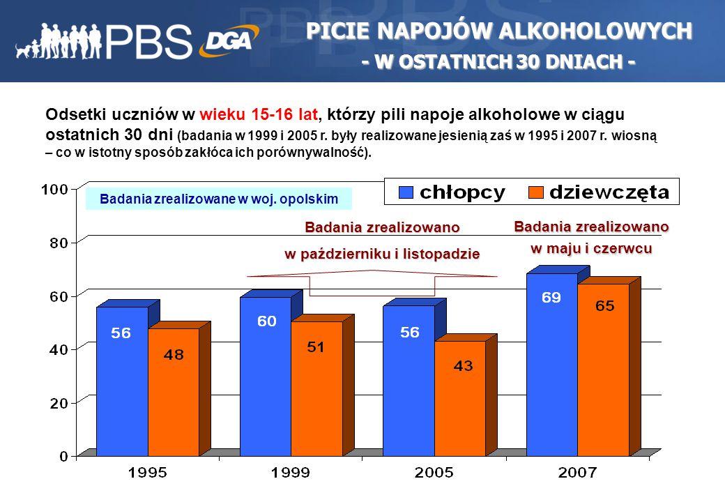 25 PICIE NAPOJÓW ALKOHOLOWYCH - W OSTATNICH 30 DNIACH - Odsetki uczniów w wieku 15-16 lat, którzy pili napoje alkoholowe w ciągu ostatnich 30 dni (badania w 1999 i 2005 r.