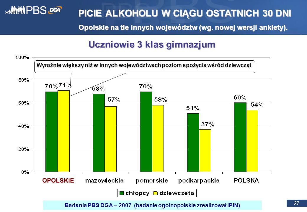 27 PICIE ALKOHOLU W CIĄGU OSTATNICH 30 DNI Opolskie na tle innych województw (wg.