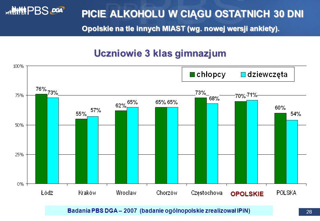 28 PICIE ALKOHOLU W CIĄGU OSTATNICH 30 DNI Opolskie na tle innych MIAST (wg.