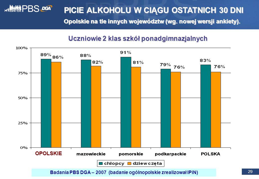 29 PICIE ALKOHOLU W CIĄGU OSTATNICH 30 DNI Opolskie na tle innych województw (wg.