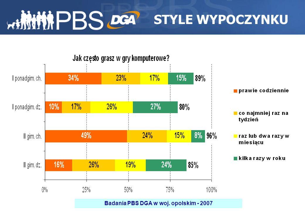 3 STYLE WYPOCZYNKU Badania PBS DGA w woj. opolskim - 2007