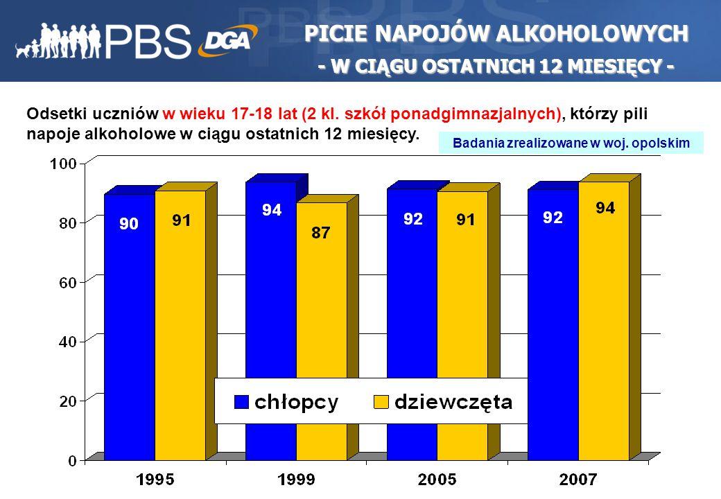 30 PICIE NAPOJÓW ALKOHOLOWYCH - W CIĄGU OSTATNICH 12 MIESIĘCY - Odsetki uczniów w wieku 17-18 lat (2 kl.