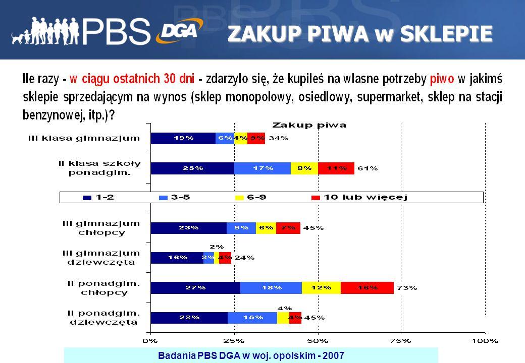 38 ZAKUP PIWA w SKLEPIE Badania PBS DGA w woj. opolskim - 2007