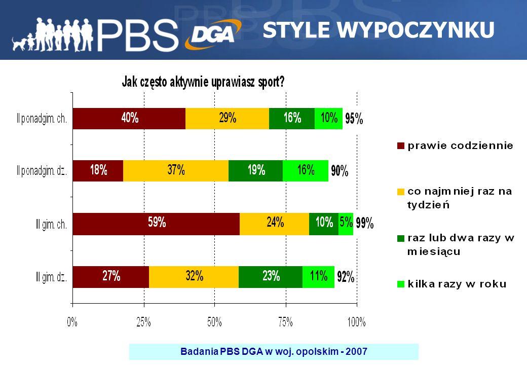4 STYLE WYPOCZYNKU Badania PBS DGA w woj. opolskim - 2007