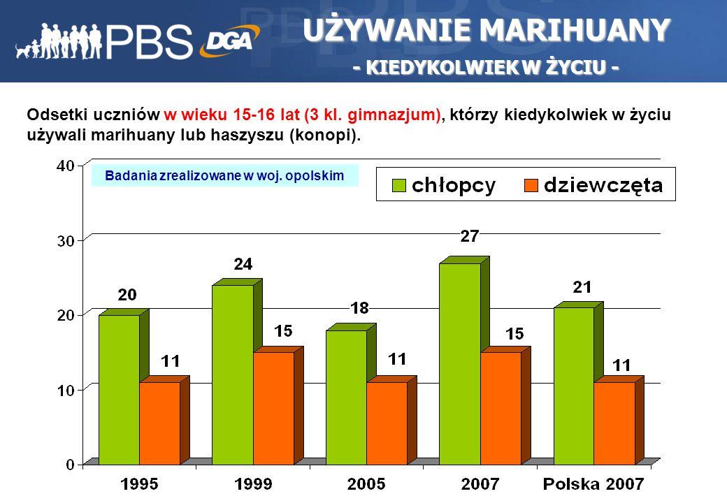 55 UŻYWANIE MARIHUANY - KIEDYKOLWIEK W ŻYCIU - Odsetki uczniów w wieku 15-16 lat (3 kl.