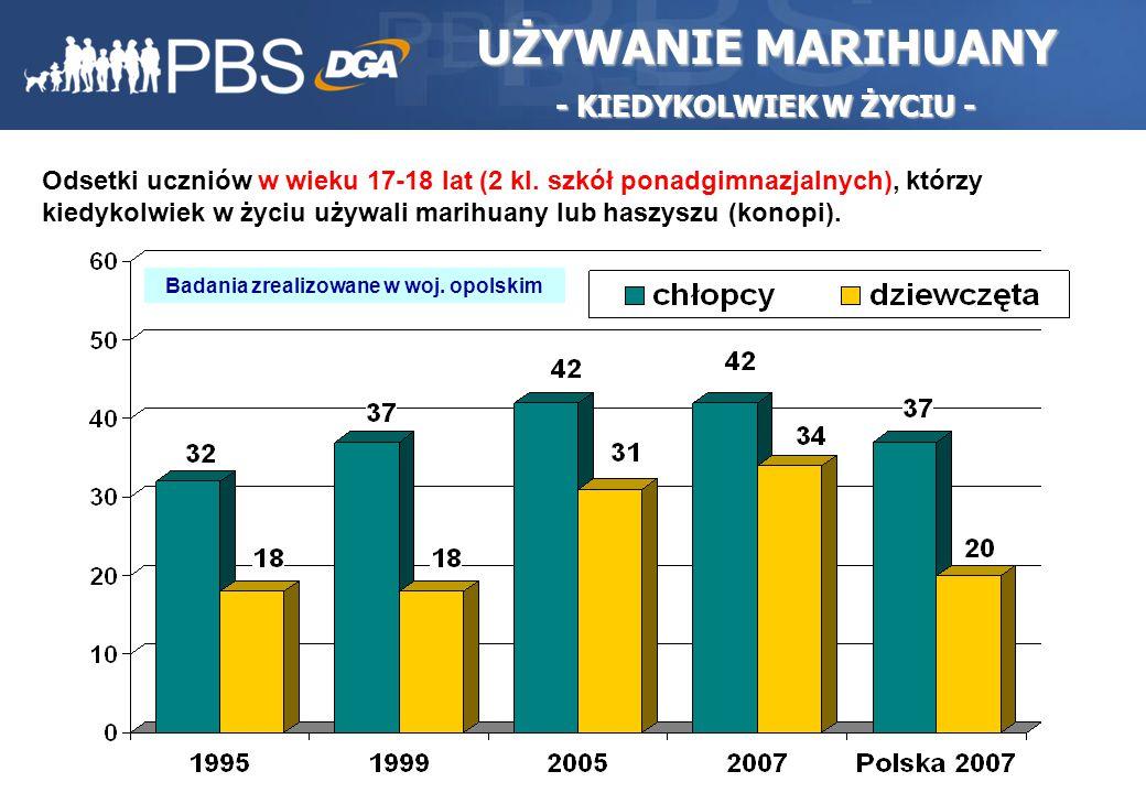 56 UŻYWANIE MARIHUANY - KIEDYKOLWIEK W ŻYCIU - Odsetki uczniów w wieku 17-18 lat (2 kl.
