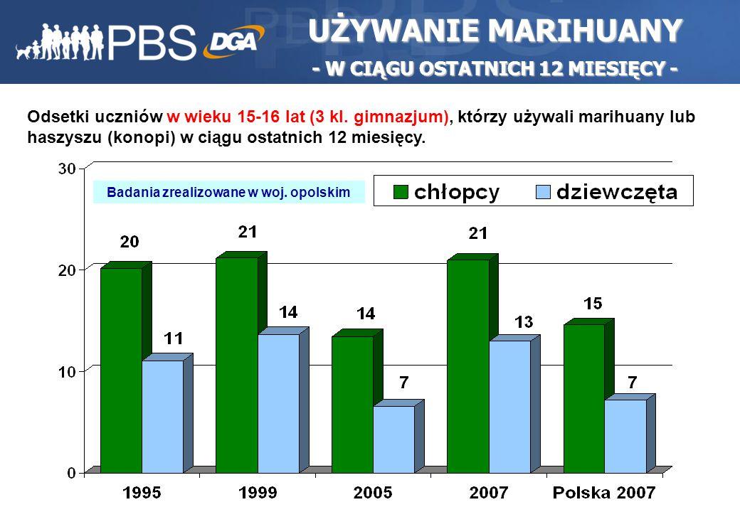 57 UŻYWANIE MARIHUANY - W CIĄGU OSTATNICH 12 MIESIĘCY - Odsetki uczniów w wieku 15-16 lat (3 kl.