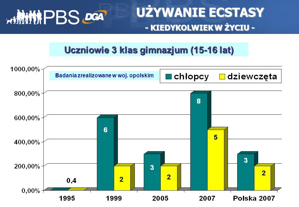 71 UŻYWANIE ECSTASY - KIEDYKOLWIEK W ŻYCIU - Badania zrealizowane w woj.