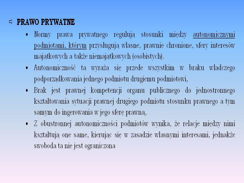  Systematyka prawa cywilnego:  Część ogólna,  Prawo rzeczowe,  Prawo zobowiązań,  Prawo spadkowe,  Prawo rodzinne,  Prawo na dobrach niematerialnych (prawo własności intelektualnej)