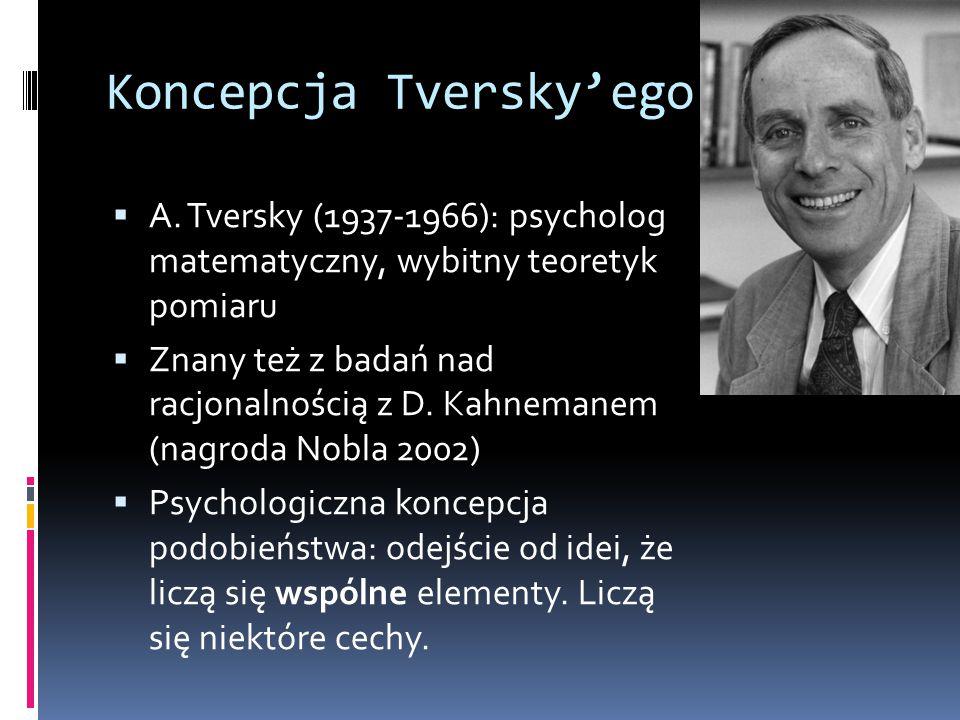 Koncepcja Tversky'ego  A. Tversky (1937-1966): psycholog matematyczny, wybitny teoretyk pomiaru  Znany też z badań nad racjonalnością z D. Kahnemane