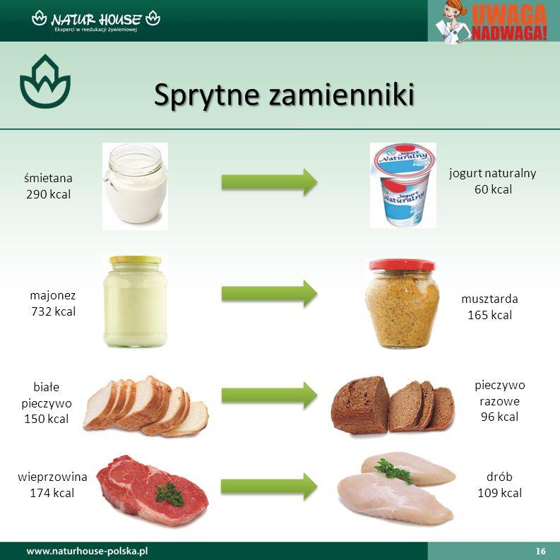 16 Sprytne zamienniki śmietana 290 kcal jogurt naturalny 60 kcal majonez 732 kcal musztarda 165 kcal białe pieczywo 150 kcal pieczywo razowe 96 kcal wieprzowina 174 kcal drób 109 kcal