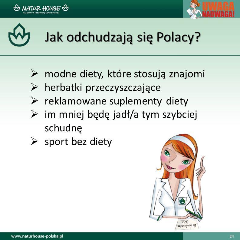  modne diety, które stosują znajomi  herbatki przeczyszczające  reklamowane suplementy diety  im mniej będę jadł/a tym szybciej schudnę  sport bez diety Jak odchudzają się Polacy.