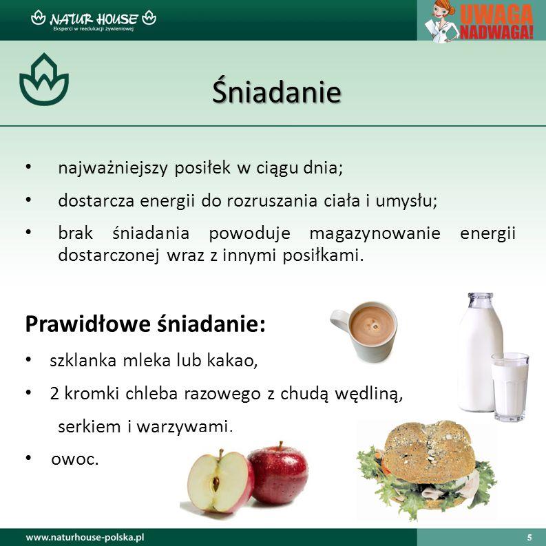 5 Śniadanie najważniejszy posiłek w ciągu dnia; dostarcza energii do rozruszania ciała i umysłu; brak śniadania powoduje magazynowanie energii dostarczonej wraz z innymi posiłkami.