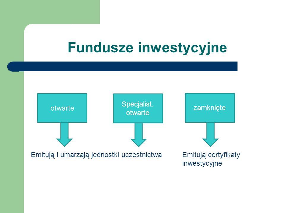 Fundusze inwestycyjne zamknięte Emitują i umarzają jednostki uczestnictwaEmitują certyfikaty inwestycyjne Specjalist.