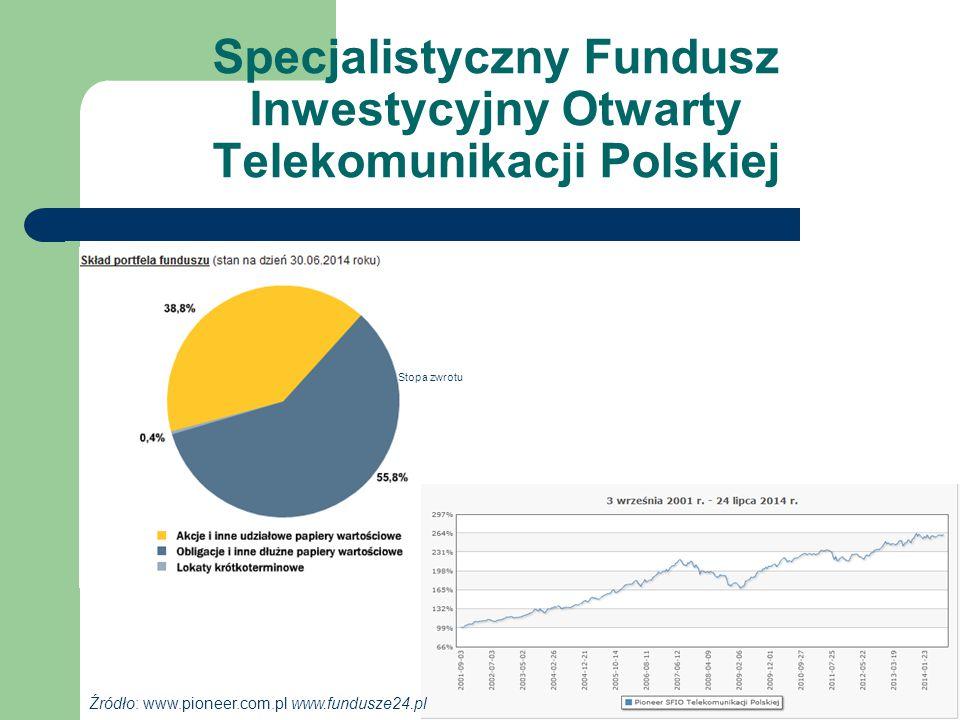 Fundusz portfelowy emituje w sposób ciągły publiczne certyfikaty inwestycyjne portfele indeksowe - inwestycje w uznane indeksy rynków regulowanych grupy portfele bazowe - aktywów określone w statucie