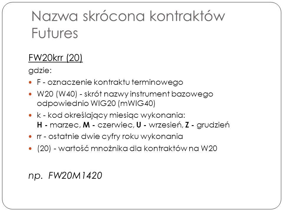 Nazwa skrócona kontraktów Futures FW20krr (20) gdzie: F - oznaczenie kontraktu terminowego W20 (W40) - skrót nazwy instrument bazowego odpowiednio WIG20 (mWIG40) k - kod określający miesiąc wykonania: H - marzec, M - czerwiec, U - wrzesień, Z - grudzień rr - ostatnie dwie cyfry roku wykonania (20) - wartość mnożnika dla kontraktów na W20 np.