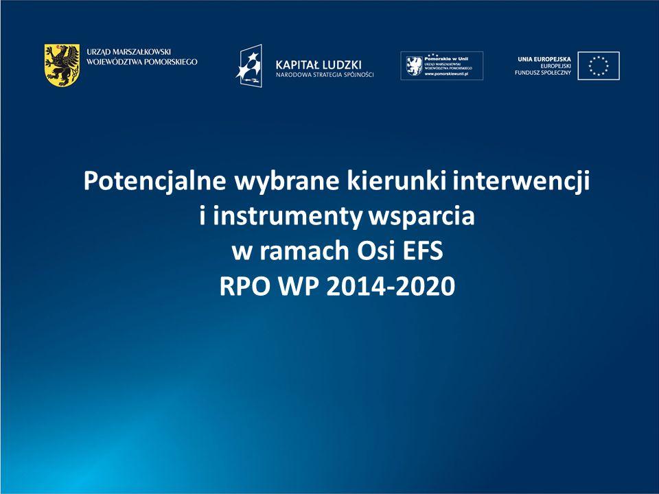 Potencjalne wybrane kierunki interwencji i instrumenty wsparcia w ramach Osi EFS RPO WP 2014-2020