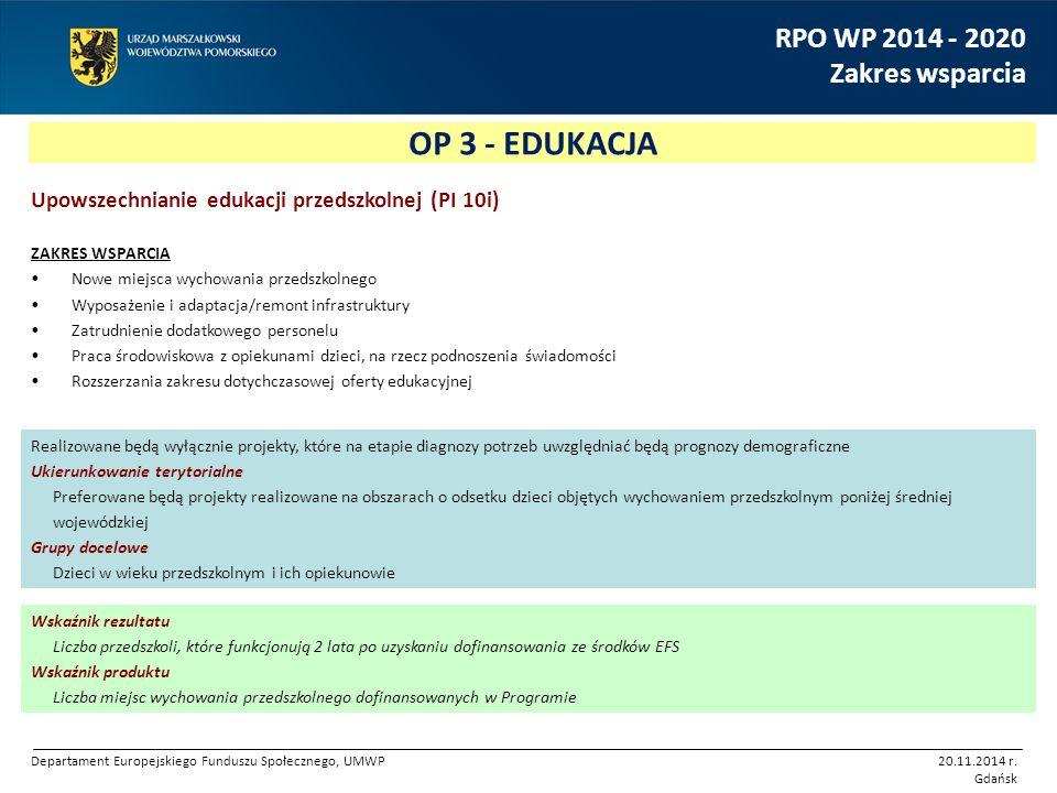 Upowszechnianie edukacji przedszkolnej (PI 10i) ZAKRES WSPARCIA Nowe miejsca wychowania przedszkolnego Wyposażenie i adaptacja/remont infrastruktury Z
