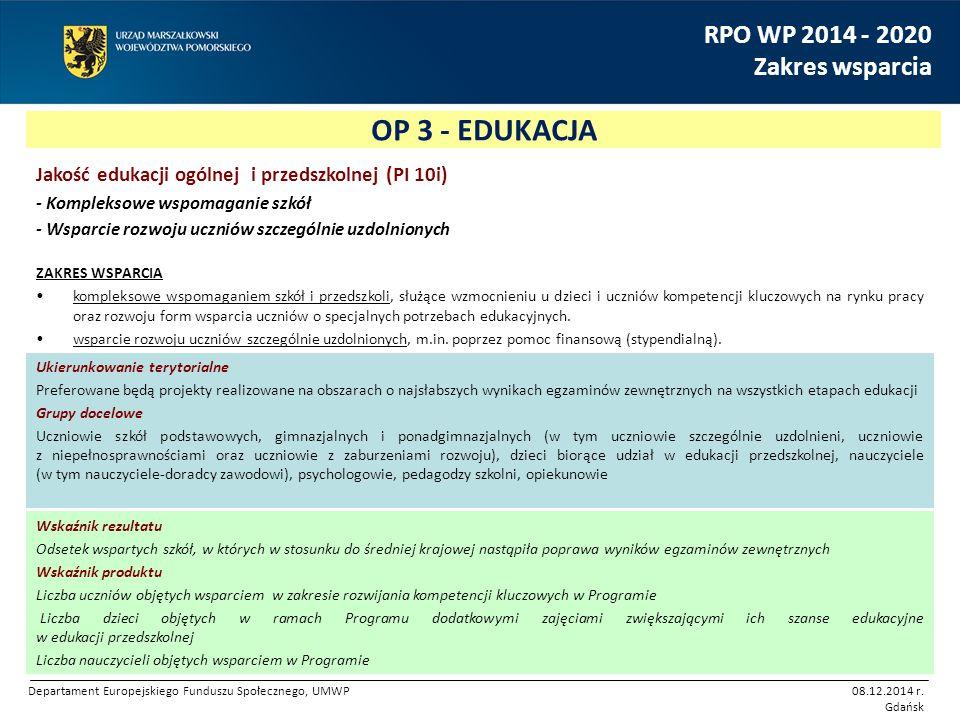 OP 3 - EDUKACJA RPO WP 2014 - 2020 Zakres wsparcia 08.12.2014 r. Gdańsk Ukierunkowanie terytorialne Preferowane będą projekty realizowane na obszarach
