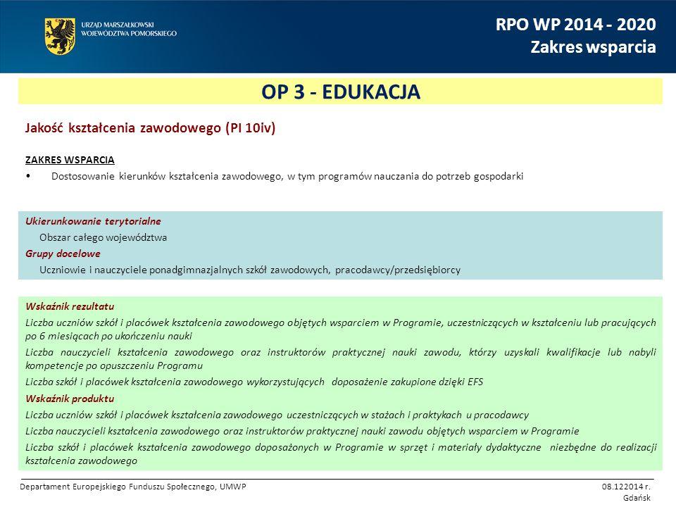 OP 3 - EDUKACJA RPO WP 2014 - 2020 Zakres wsparcia Jakość kształcenia zawodowego (PI 10iv) ZAKRES WSPARCIA Dostosowanie kierunków kształcenia zawodowe