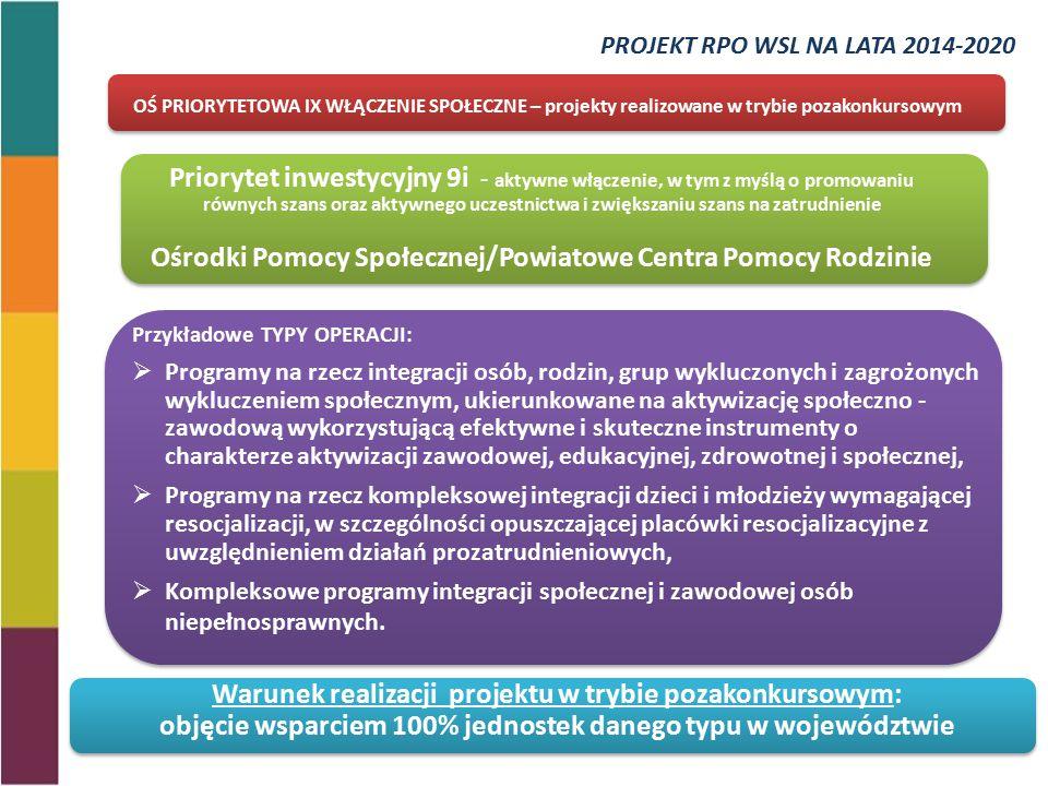 Priorytet inwestycyjny 9i - aktywne włączenie, w tym z myślą o promowaniu równych szans oraz aktywnego uczestnictwa i zwiększaniu szans na zatrudnienie Ośrodki Pomocy Społecznej/Powiatowe Centra Pomocy Rodzinie OŚ PRIORYTETOWA IX WŁĄCZENIE SPOŁECZNE – projekty realizowane w trybie pozakonkursowym Przykładowe TYPY OPERACJI:  Programy na rzecz integracji osób, rodzin, grup wykluczonych i zagrożonych wykluczeniem społecznym, ukierunkowane na aktywizację społeczno - zawodową wykorzystującą efektywne i skuteczne instrumenty o charakterze aktywizacji zawodowej, edukacyjnej, zdrowotnej i społecznej,  Programy na rzecz kompleksowej integracji dzieci i młodzieży wymagającej resocjalizacji, w szczególności opuszczającej placówki resocjalizacyjne z uwzględnieniem działań prozatrudnieniowych,  Kompleksowe programy integracji społecznej i zawodowej osób niepełnosprawnych.