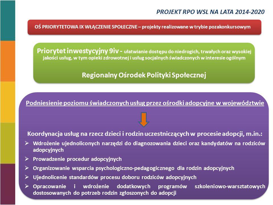 PROJEKT RPO WSL NA LATA 2014-2020 Priorytet inwestycyjny 9iv - ułatwianie dostępu do niedrogich, trwałych oraz wysokiej jakości usług, w tym opieki zdrowotnej i usług socjalnych świadczonych w interesie ogólnym Regionalny Ośrodek Polityki Społecznej OŚ PRIORYTETOWA IX WŁĄCZENIE SPOŁECZNE – projekty realizowane w trybie pozakonkursowym Podniesienie poziomu świadczonych usług przez ośrodki adopcyjne w województwie Koordynacja usług na rzecz dzieci i rodzin uczestniczących w procesie adopcji, m.in.:  Wdrożenie ujednoliconych narzędzi do diagnozowania dzieci oraz kandydatów na rodziców adopcyjnych  Prowadzenie procedur adopcyjnych  Organizowanie wsparcia psychologiczno-pedagogicznego dla rodzin adopcyjnych  Ujednolicenie standardów procesu doboru rodziców adopcyjnych  Opracowanie i wdrożenie dodatkowych programów szkoleniowo-warsztatowych dostosowanych do potrzeb rodzin zgłoszonych do adopcji