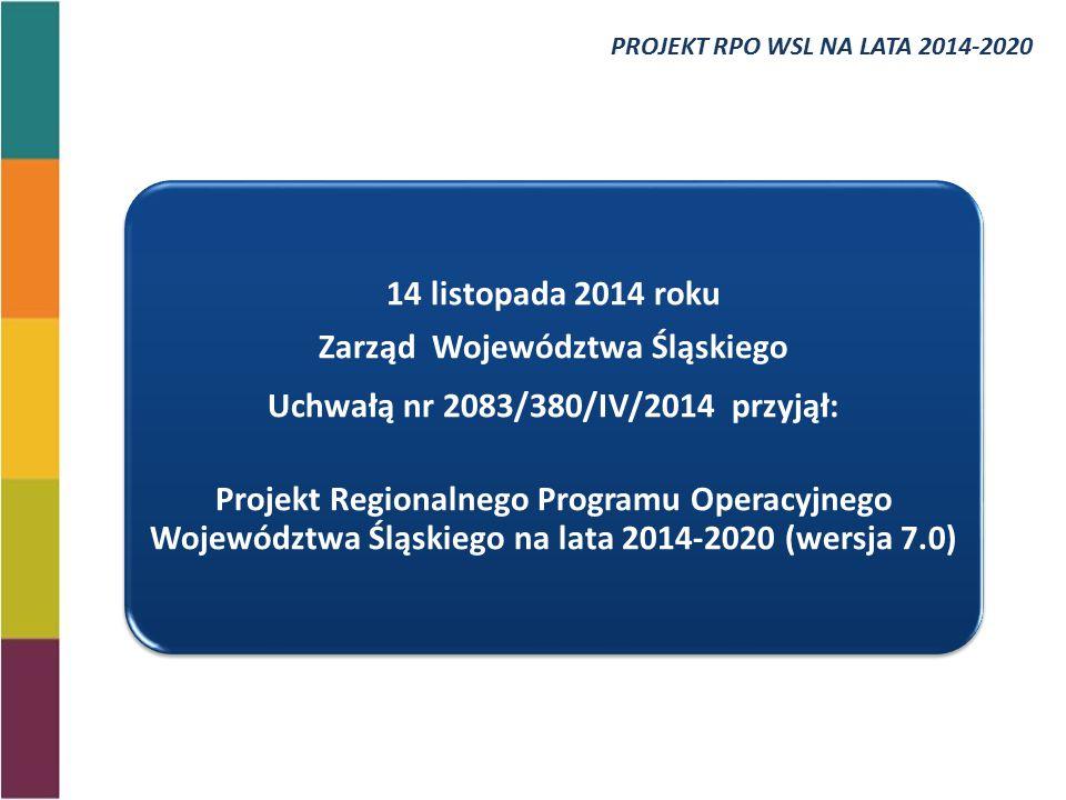14 listopada 2014 roku Zarząd Województwa Śląskiego Uchwałą nr 2083/380/IV/2014 przyjął: Projekt Regionalnego Programu Operacyjnego Województwa Śląskiego na lata 2014-2020 (wersja 7.0) PROJEKT RPO WSL NA LATA 2014-2020