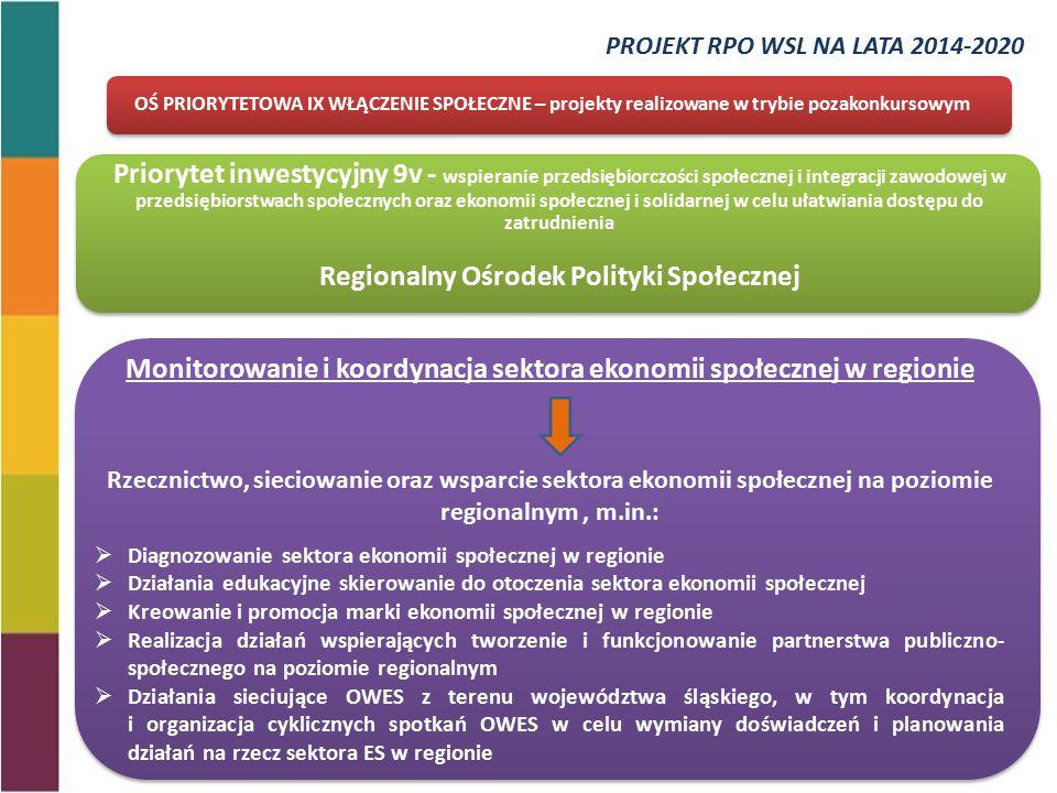 PROJEKT RPO WSL NA LATA 2014-2020 Priorytet inwestycyjny 9v - wspieranie przedsiębiorczości społecznej i integracji zawodowej w przedsiębiorstwach społecznych oraz ekonomii społecznej i solidarnej w celu ułatwiania dostępu do zatrudnienia Regionalny Ośrodek Polityki Społecznej OŚ PRIORYTETOWA IX WŁĄCZENIE SPOŁECZNE – projekty realizowane w trybie pozakonkursowym Koordynacja usług na rzecz dzieci i rodzin uczestniczących w procesie adopcji Monitorowanie i koordynacja sektora ekonomii społecznej w regionie Rzecznictwo, sieciowanie oraz wsparcie sektora ekonomii społecznej na poziomie regionalnym, m.in.:  Diagnozowanie sektora ekonomii społecznej w regionie  Działania edukacyjne skierowanie do otoczenia sektora ekonomii społecznej  Kreowanie i promocja marki ekonomii społecznej w regionie  Realizacja działań wspierających tworzenie i funkcjonowanie partnerstwa publiczno- społecznego na poziomie regionalnym  Działania sieciujące OWES z terenu województwa śląskiego, w tym koordynacja i organizacja cyklicznych spotkań OWES w celu wymiany doświadczeń i planowania działań na rzecz sektora ES w regionie
