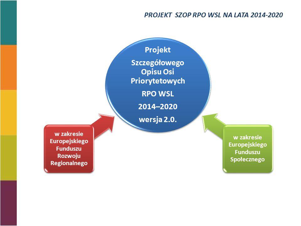 Projekt Szczegółowego Opisu Osi Priorytetowych RPO WSL 2014–2020 wersja 2.0.