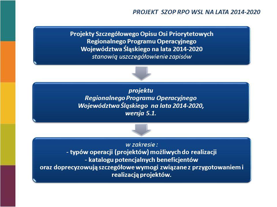 Projekty Szczegółowego Opisu Osi Priorytetowych Regionalnego Programu Operacyjnego Województwa Śląskiego na lata 2014-2020 stanowią uszczegółowienie zapisów projektu Regionalnego Programu Operacyjnego Województwa Śląskiego na lata 2014-2020, wersja 5.1.