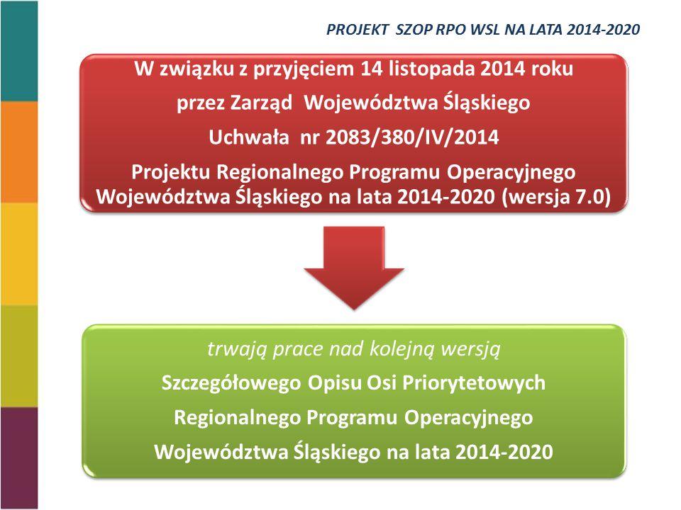 W związku z przyjęciem 14 listopada 2014 roku przez Zarząd Województwa Śląskiego Uchwała nr 2083/380/IV/2014 Projektu Regionalnego Programu Operacyjnego Województwa Śląskiego na lata 2014-2020 (wersja 7.0) trwają prace nad kolejną wersją Szczegółowego Opisu Osi Priorytetowych Regionalnego Programu Operacyjnego Województwa Śląskiego na lata 2014-2020 PROJEKT SZOP RPO WSL NA LATA 2014-2020