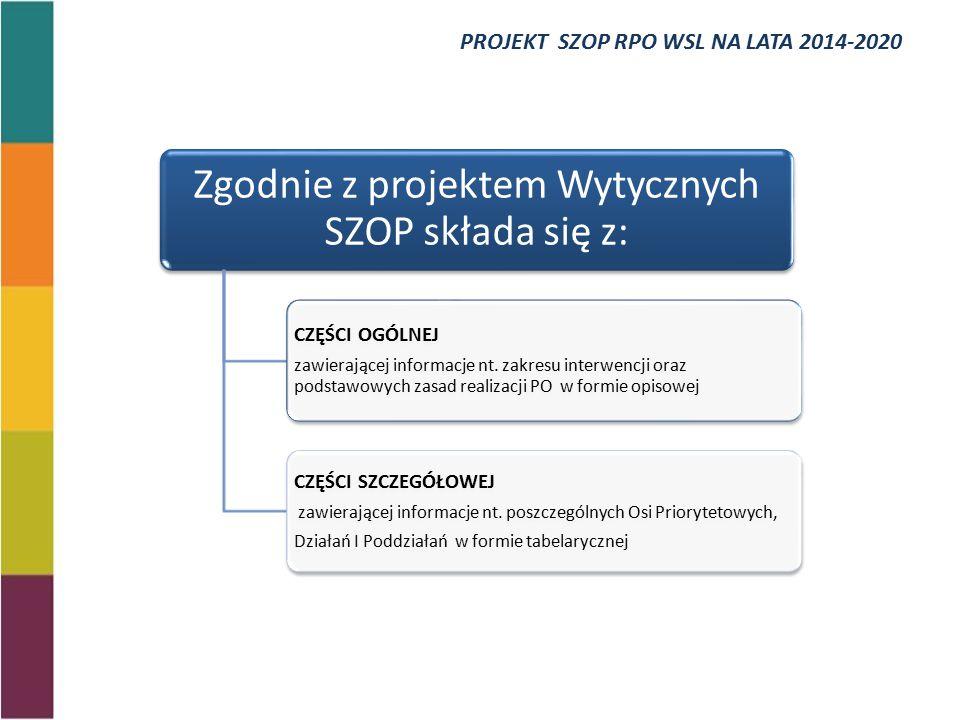 Zgodnie z projektem Wytycznych SZOP składa się z: CZĘŚCI OGÓLNEJ zawierającej informacje nt.