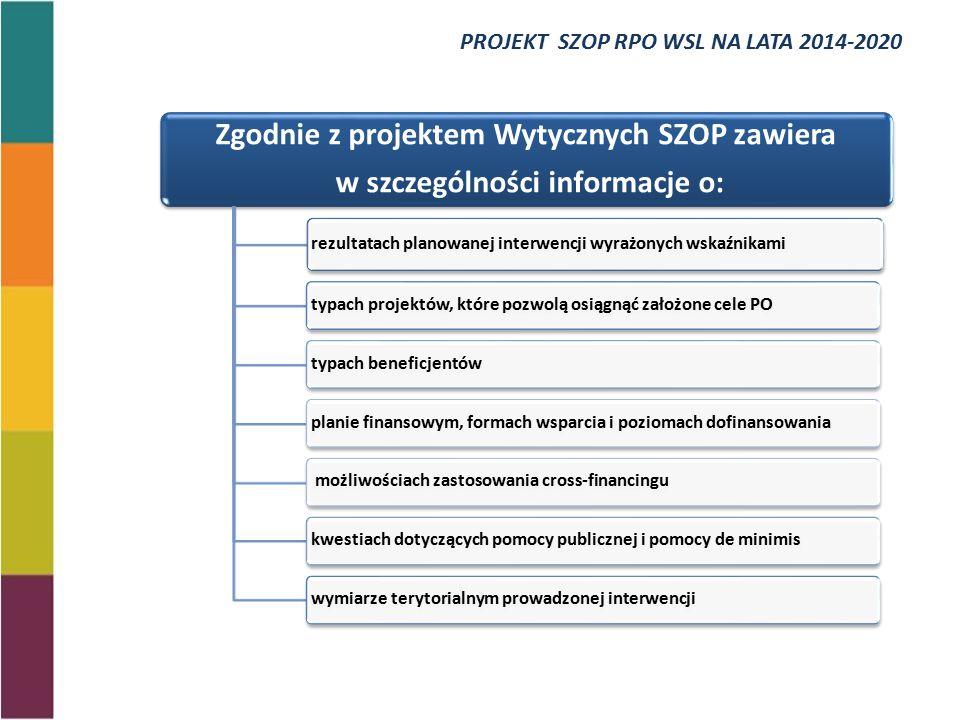 Zgodnie z projektem Wytycznych SZOP zawiera w szczególności informacje o: rezultatach planowanej interwencji wyrażonych wskaźnikami typach projektów, które pozwolą osiągnąć założone cele POtypach beneficjentówplanie finansowym, formach wsparcia i poziomach dofinansowania możliwościach zastosowania cross-financingukwestiach dotyczących pomocy publicznej i pomocy de minimiswymiarze terytorialnym prowadzonej interwencji PROJEKT SZOP RPO WSL NA LATA 2014-2020