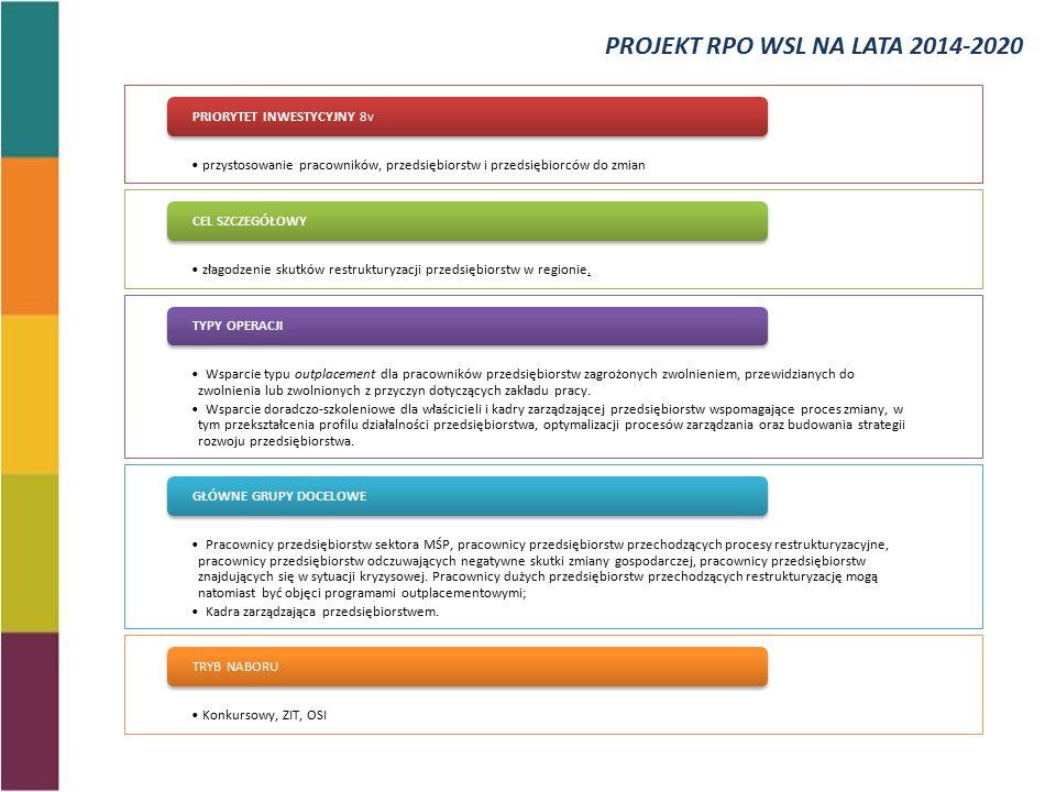 przystosowanie pracowników, przedsiębiorstw i przedsiębiorców do zmian PRIORYTET INWESTYCYJNY 8v złagodzenie skutków restrukturyzacji przedsiębiorstw w regionie.