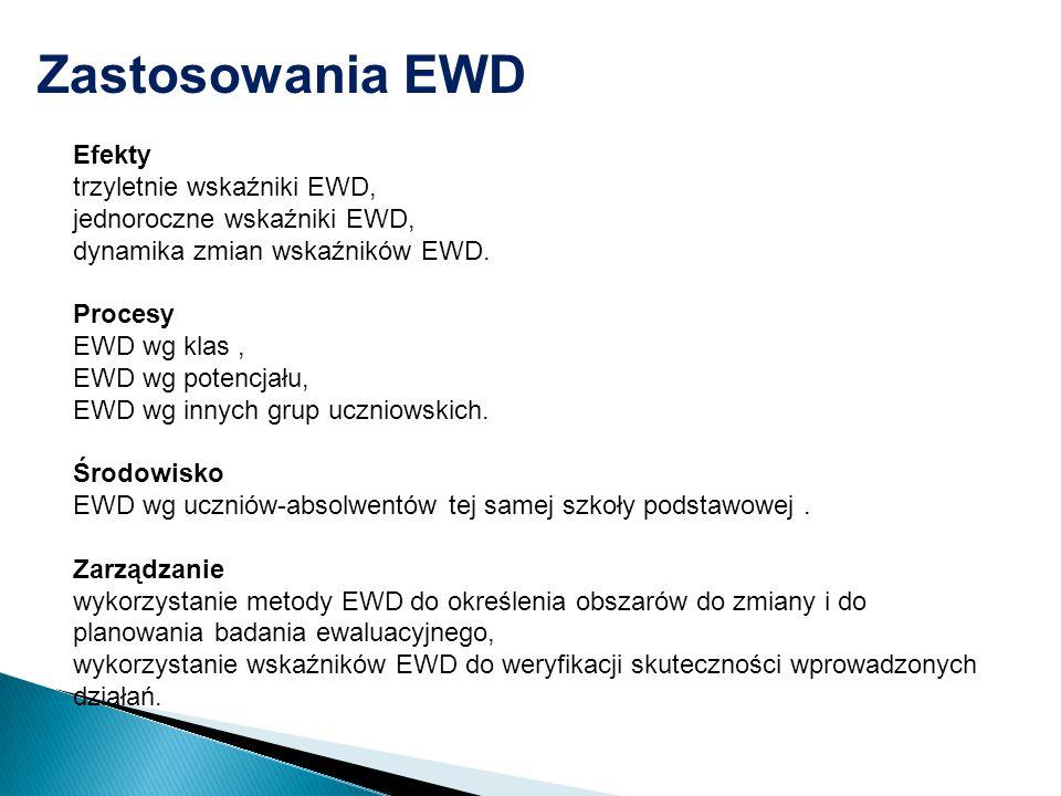 Zastosowania EWD Efekty trzyletnie wskaźniki EWD, jednoroczne wskaźniki EWD, dynamika zmian wskaźników EWD.