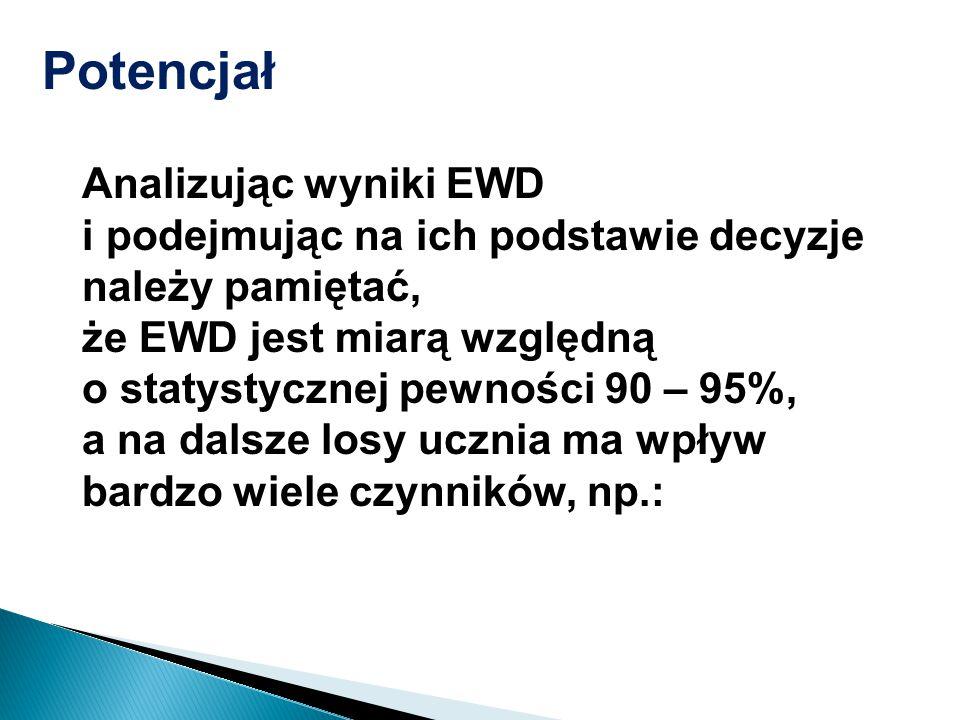 Potencjał Analizując wyniki EWD i podejmując na ich podstawie decyzje należy pamiętać, że EWD jest miarą względną o statystycznej pewności 90 – 95%, a na dalsze losy ucznia ma wpływ bardzo wiele czynników, np.: