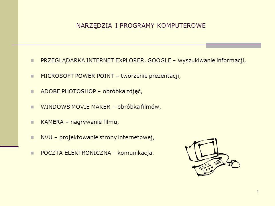 4 NARZĘDZIA I PROGRAMY KOMPUTEROWE PRZEGLĄDARKA INTERNET EXPLORER, GOOGLE – wyszukiwanie informacji, MICROSOFT POWER POINT – tworzenie prezentacji, AD
