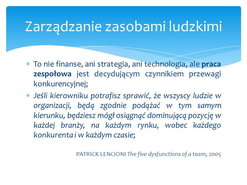 Zarządzanie zasobami ludzkimi  To nie finanse, ani strategia, ani technologia, ale praca zespołowa jest decydującym czynnikiem przewagi konkurencyjne