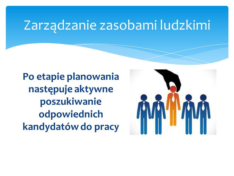 Zarządzanie zasobami ludzkimi Po etapie planowania następuje aktywne poszukiwanie odpowiednich kandydatów do pracy