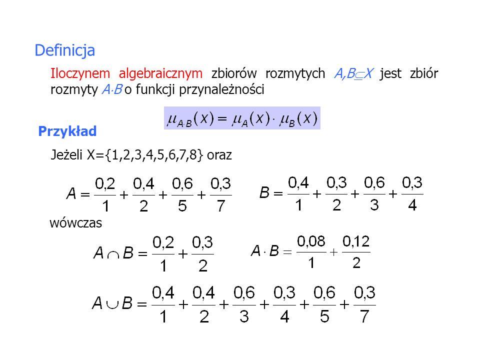Definicja Iloczynem algebraicznym zbiorów rozmytych A,B  X jest zbiór rozmyty A  B o funkcji przynależności Przykład Jeżeli X={1,2,3,4,5,6,7,8} oraz wówczas