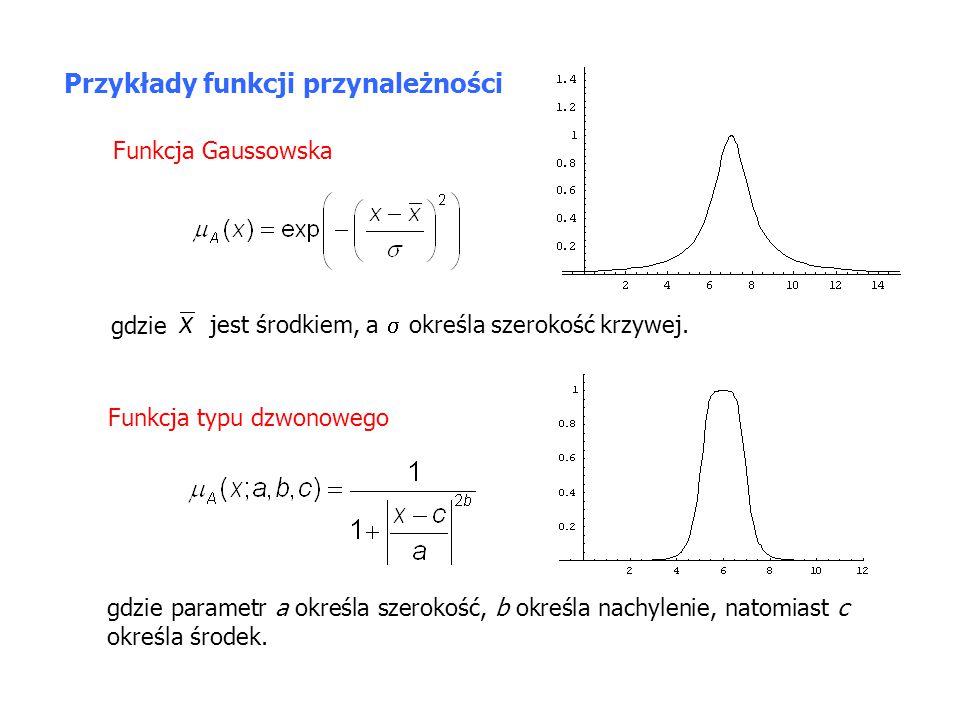 Przykłady funkcji przynależności Funkcja Gaussowska gdzie jest środkiem, a  określa szerokość krzywej.