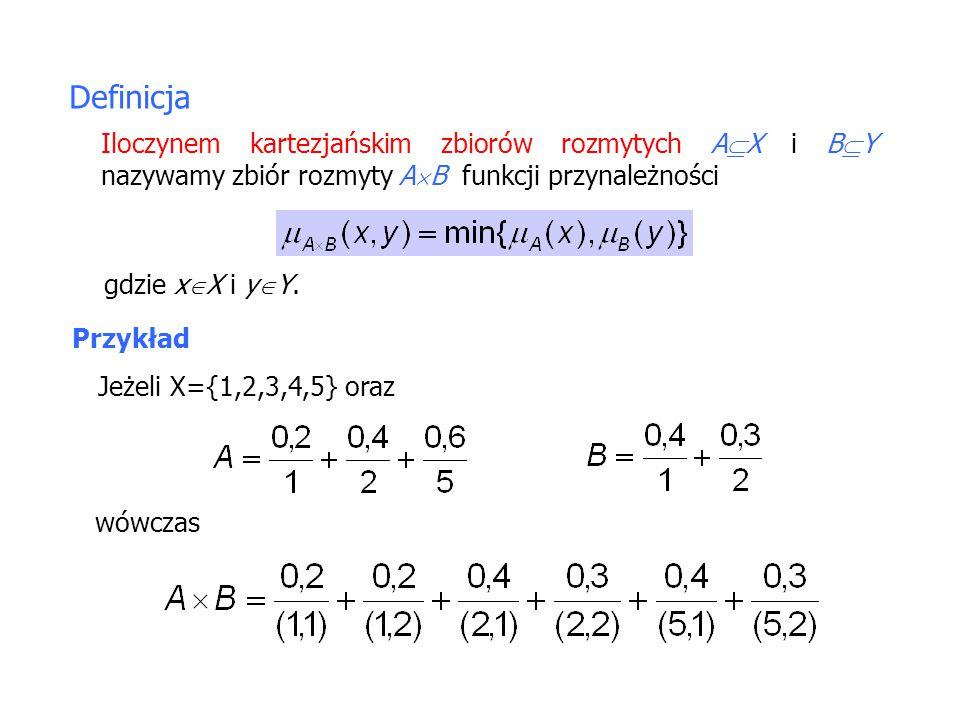 Definicja Iloczynem kartezjańskim zbiorów rozmytych A  X i B  Y nazywamy zbiór rozmyty A  B funkcji przynależności gdzie x  X i y  Y.
