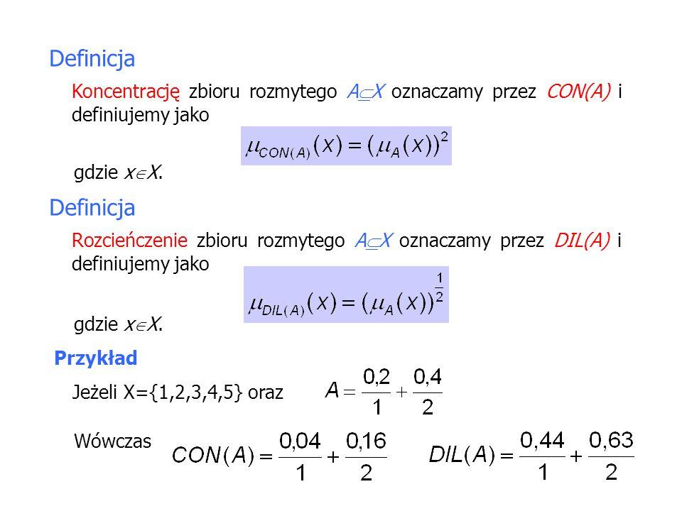 Definicja Koncentrację zbioru rozmytego A  X oznaczamy przez CON(A) i definiujemy jako gdzie x  X.