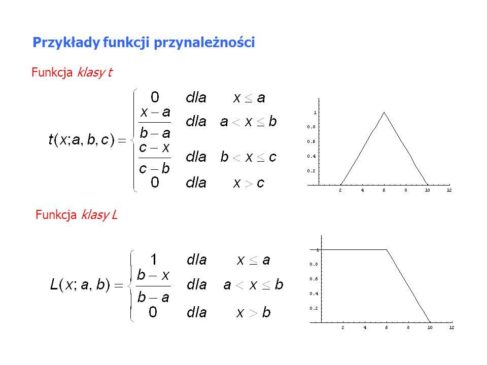 Przykłady funkcji przynależności Funkcja klasy t Funkcja klasy L