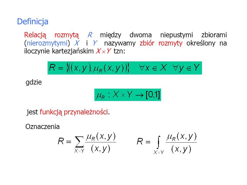 Definicja Relacją rozmytą R między dwoma niepustymi zbiorami (nierozmytymi) X i Y nazywamy zbiór rozmyty określony na iloczynie kartezjańskim X  Y tzn: gdzie jest funkcją przynależności.